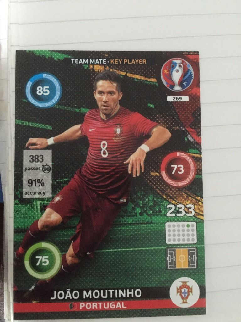 Does anyone have adrenalyn panini trading cards for Euro 16 to swap?