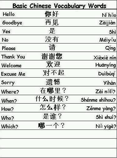 My Mandarin & Cantonese for Ur English
