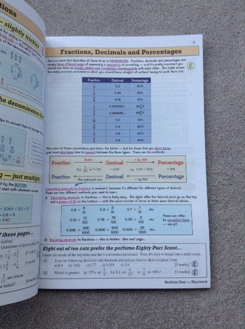 GCSE Mathematics Revision Guide