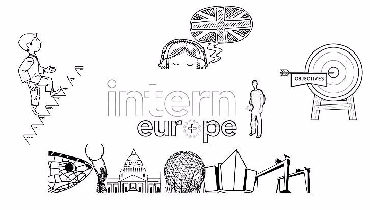 Hosts / Host Families for european interns (Belfast)