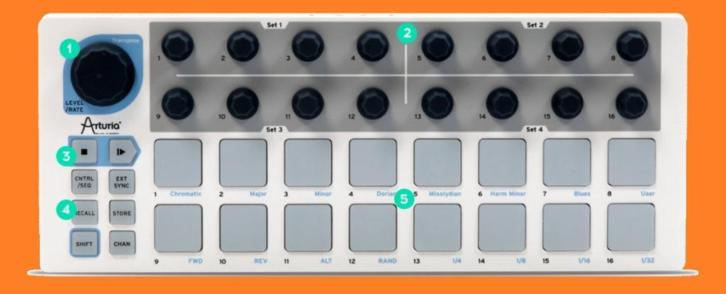 ARTURIA BEATSTEP Ongebruikt. No more wrong notes!
