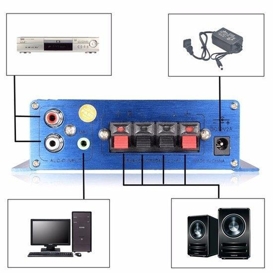 Blue Mini 2CH Hi-Fi Stereo Amplifier Booster DVD MP3 Spea...